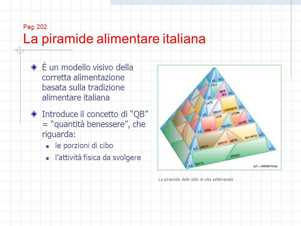 Pag. 202 La piramide alimentare italiana