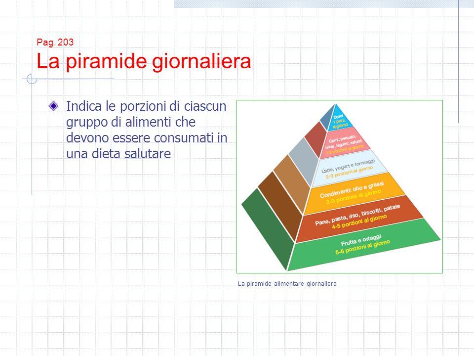 Pag. 203 La piramide giornaliera