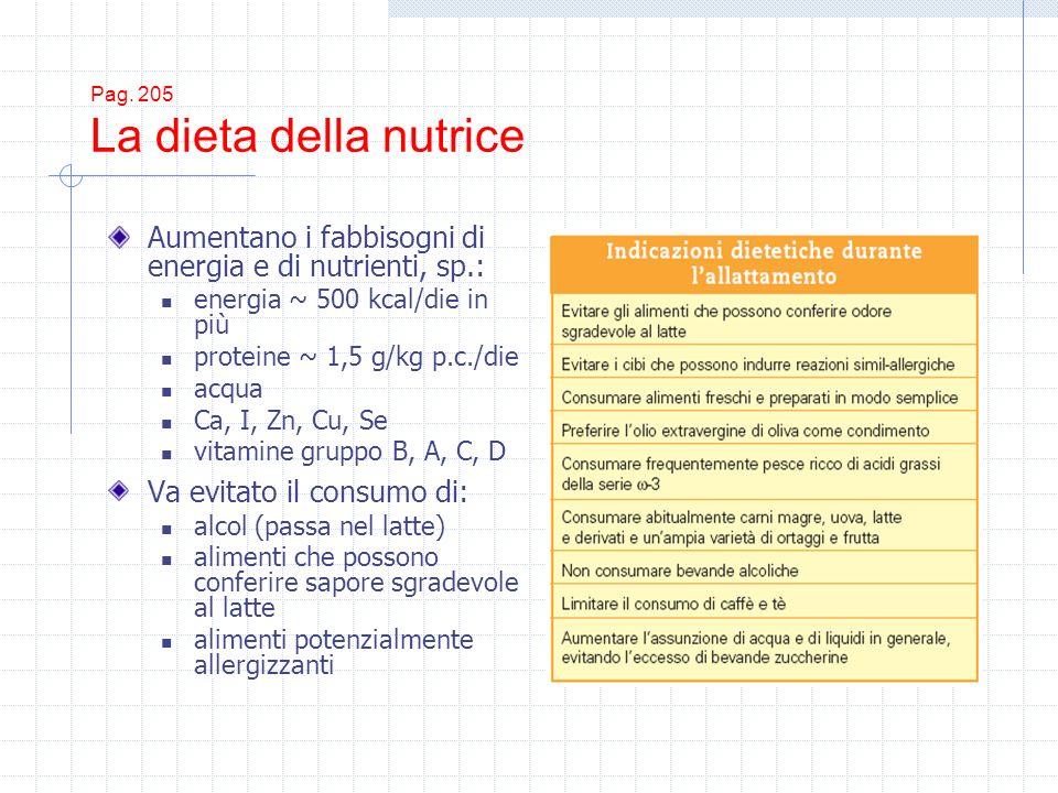 Pag. 205 La dieta della nutrice