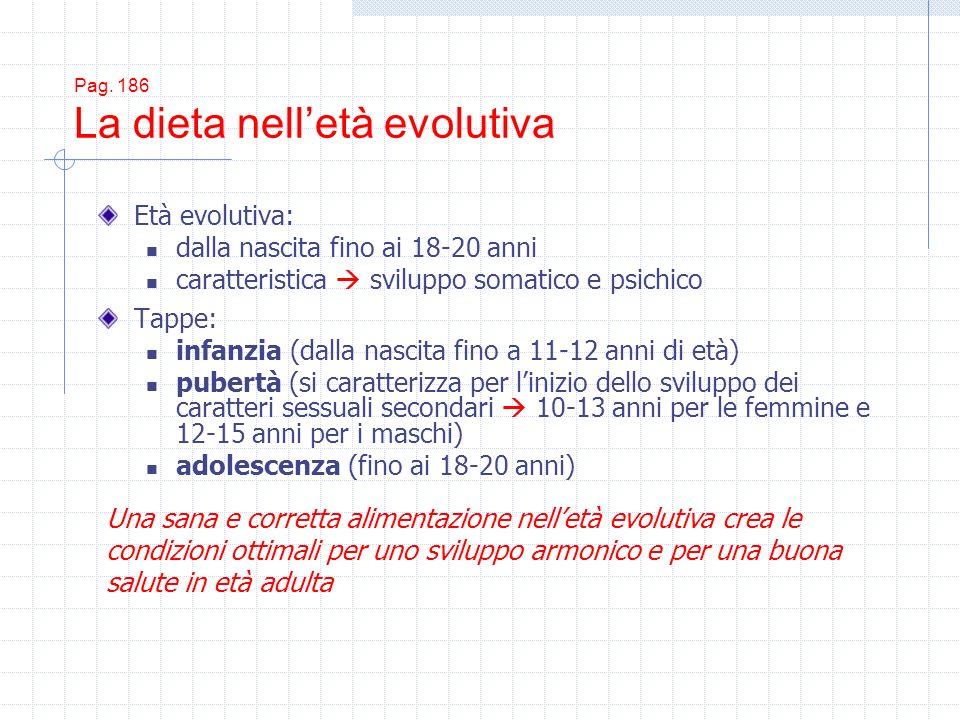 Pag. 186 La dieta nell'età evolutiva