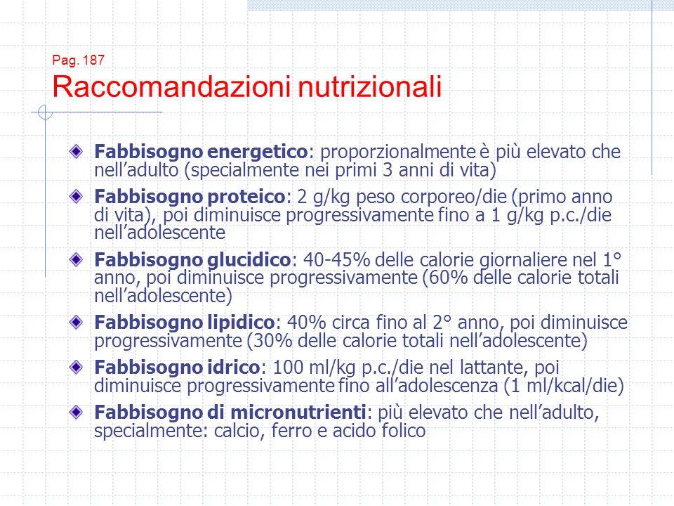 Pag. 187 Raccomandazioni nutrizionali