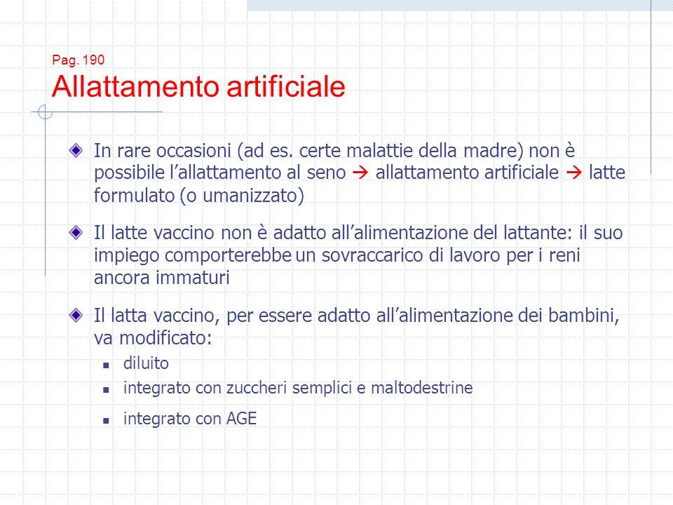 Pag. 190 Allattamento artificiale