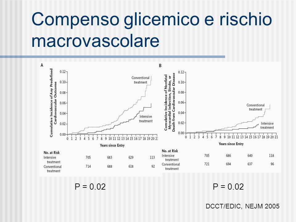 Compenso glicemico e rischio macrovascolare
