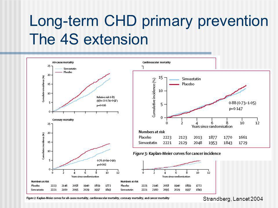 Long-term CHD primary prevention The 4S extension