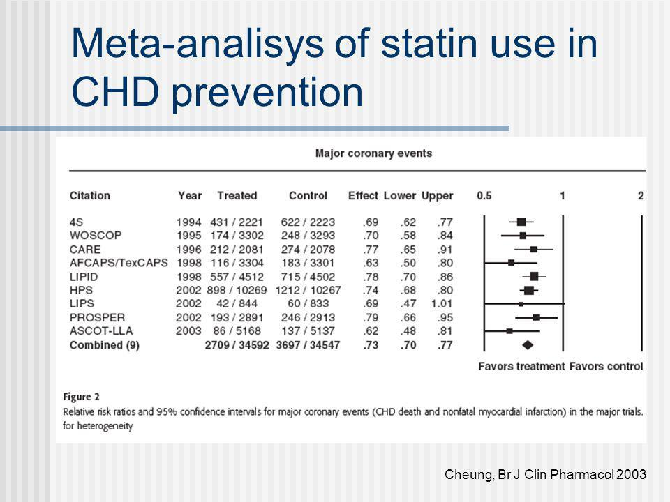 Meta-analisys of statin use in CHD prevention