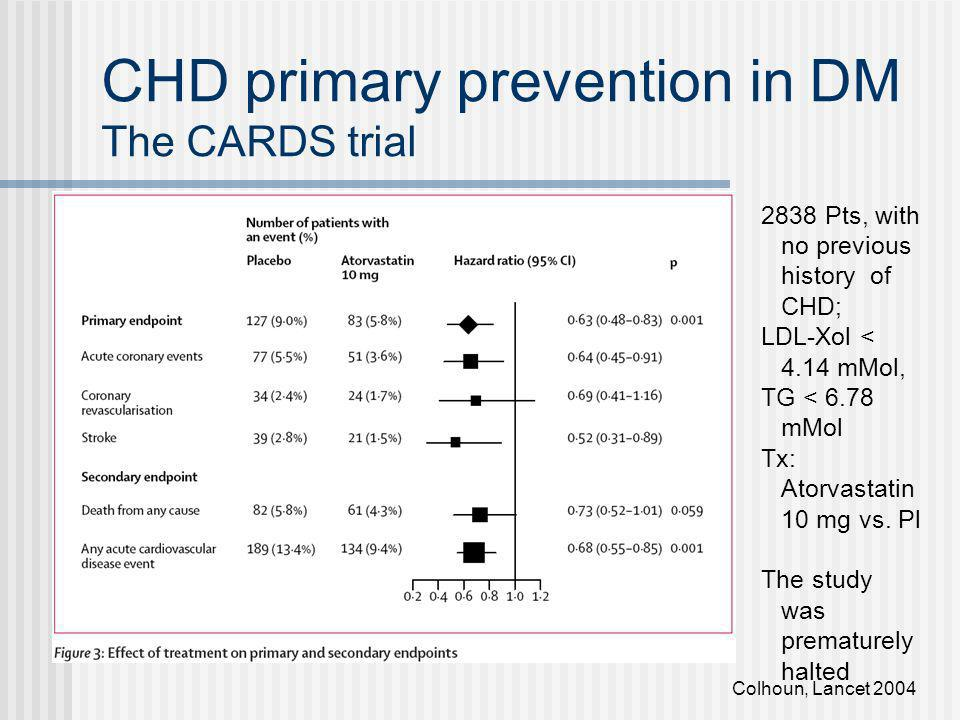 CHD primary prevention in DM The CARDS trial