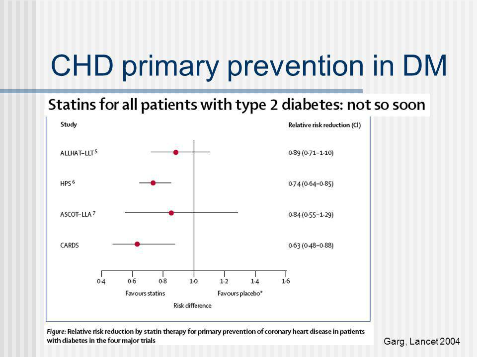 CHD primary prevention in DM