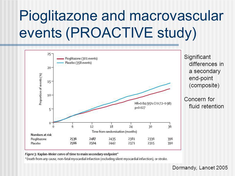 Pioglitazone and macrovascular events (PROACTIVE study)