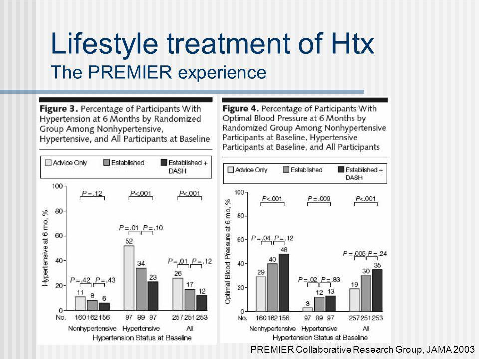 Lifestyle treatment of Htx The PREMIER experience