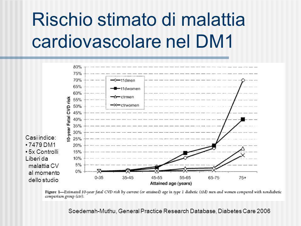 Rischio stimato di malattia cardiovascolare nel DM1