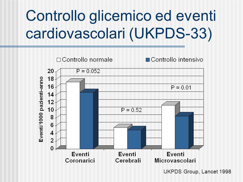Controllo glicemico ed eventi cardiovascolari (UKPDS-33)