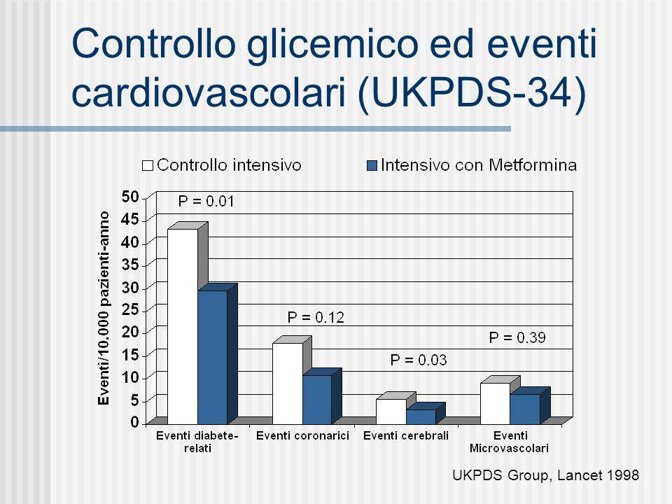 Controllo glicemico ed eventi cardiovascolari (UKPDS-34)