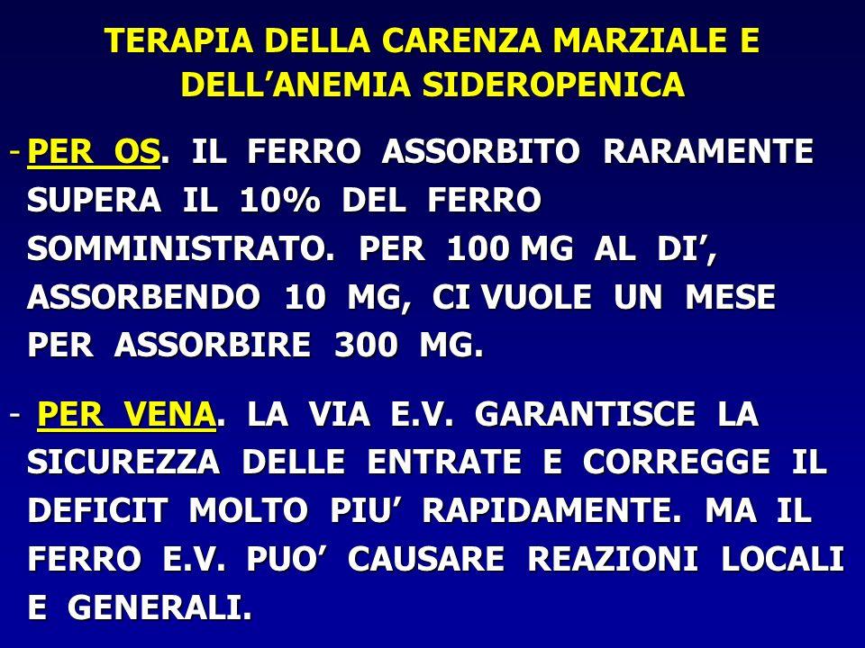 TERAPIA DELLA CARENZA MARZIALE E DELL'ANEMIA SIDEROPENICA