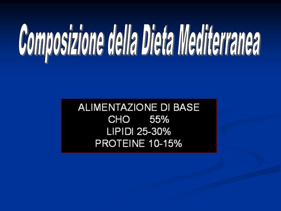 Composizione della Dieta Mediterranea