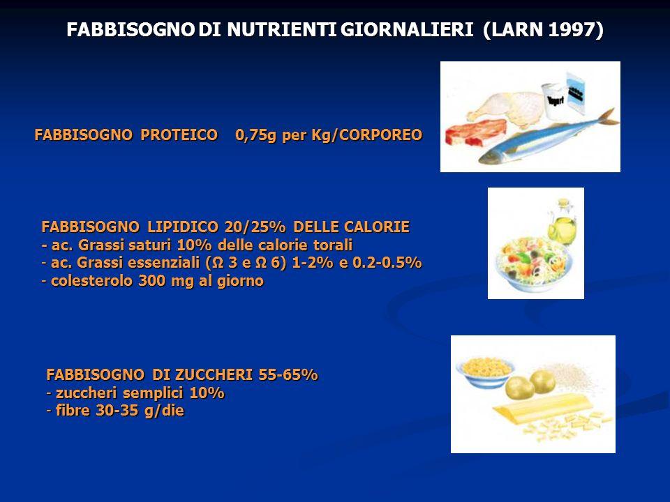 FABBISOGNO DI NUTRIENTI GIORNALIERI (LARN 1997)