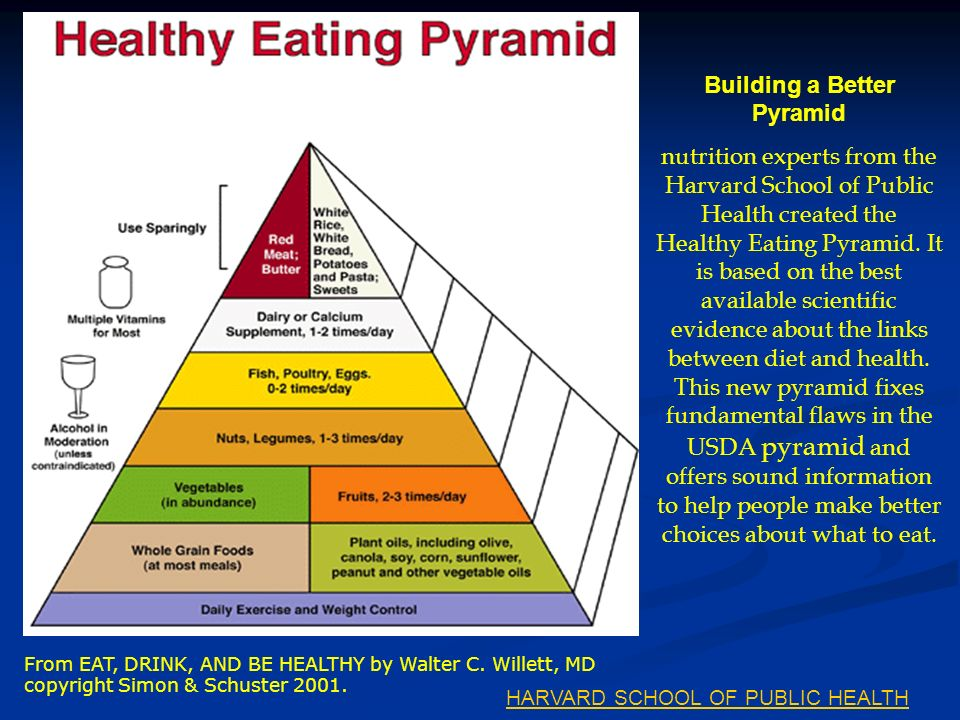 Building a Better Pyramid