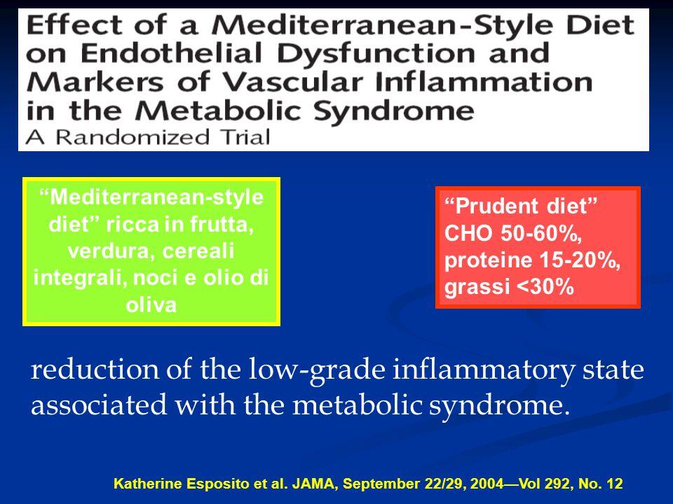 Mediterranean-style diet ricca in frutta, verdura, cereali integrali, noci e olio di oliva