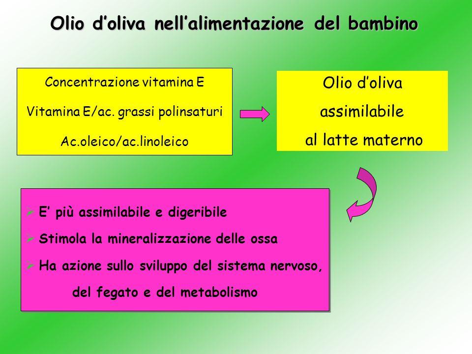 Olio d'oliva nell'alimentazione del bambino