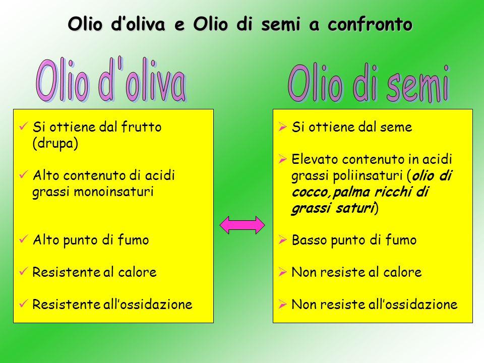 Olio d'oliva e Olio di semi a confronto