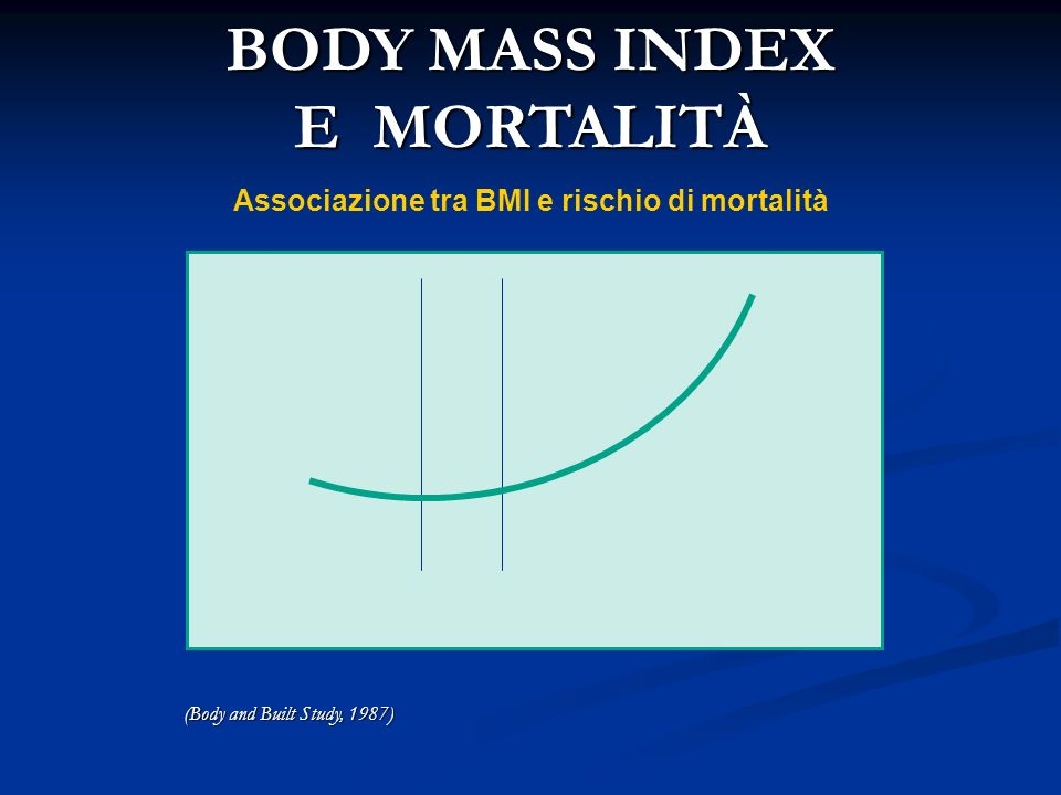 BODY MASS INDEX E MORTALITÀ