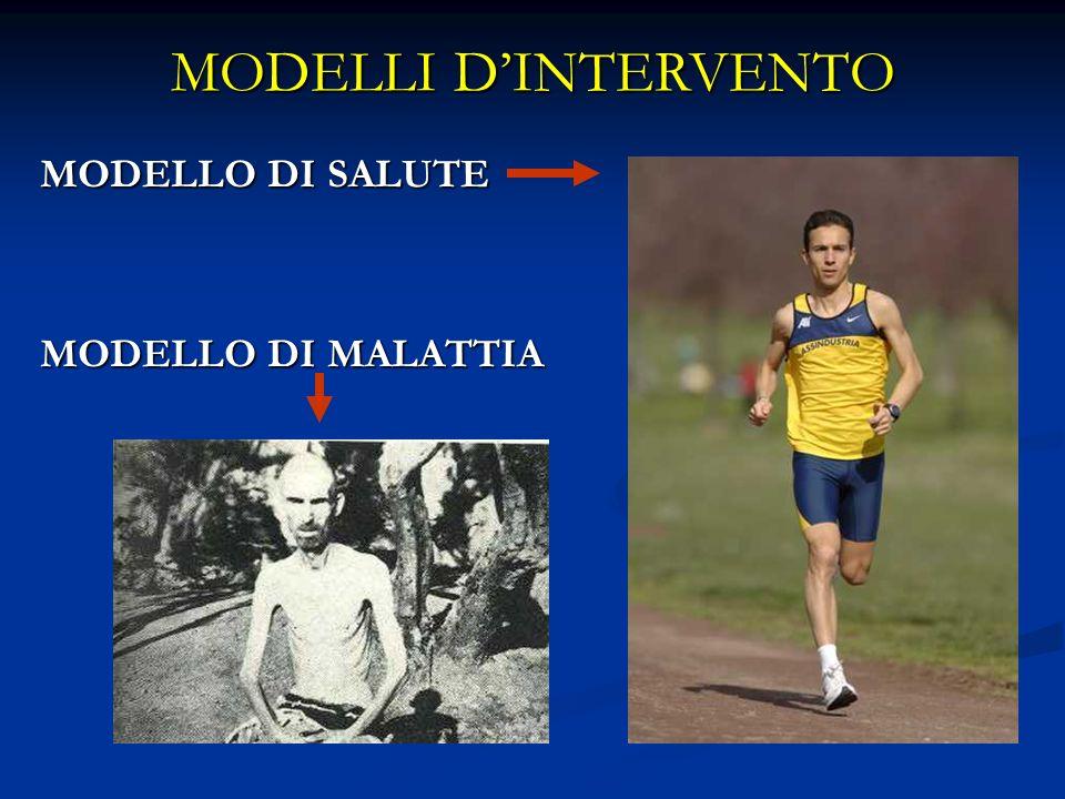MODELLI D'INTERVENTO MODELLO DI SALUTE MODELLO DI MALATTIA