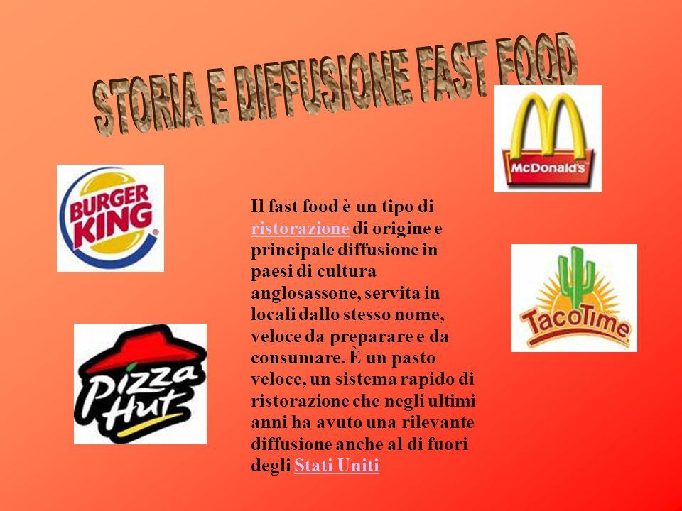 STORIA E DIFFUSIONE FAST FOOD