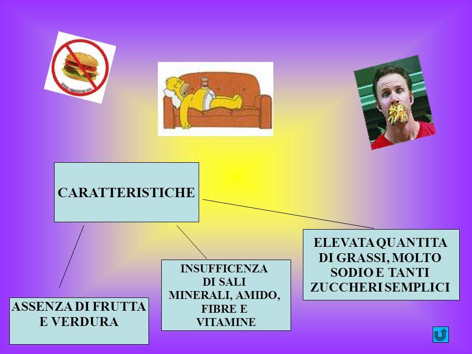 CARATTERISTICHE ELEVATA QUANTITA DI GRASSI, MOLTO SODIO E TANTI