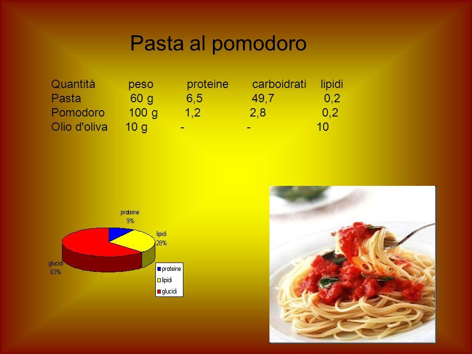 Pasta al pomodoro Quantità peso proteine carboidrati lipidi