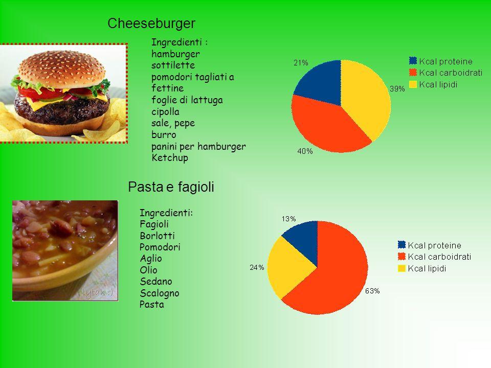 Cheeseburger Pasta e fagioli