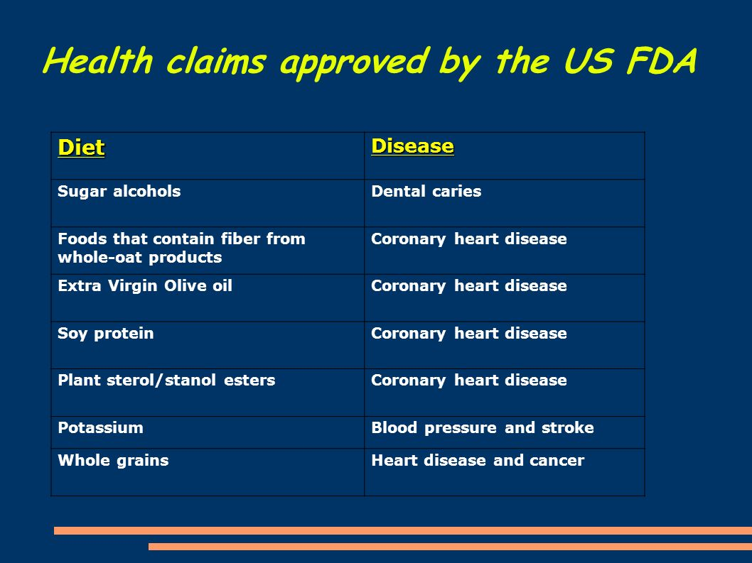 Health claims approved by the US FDA