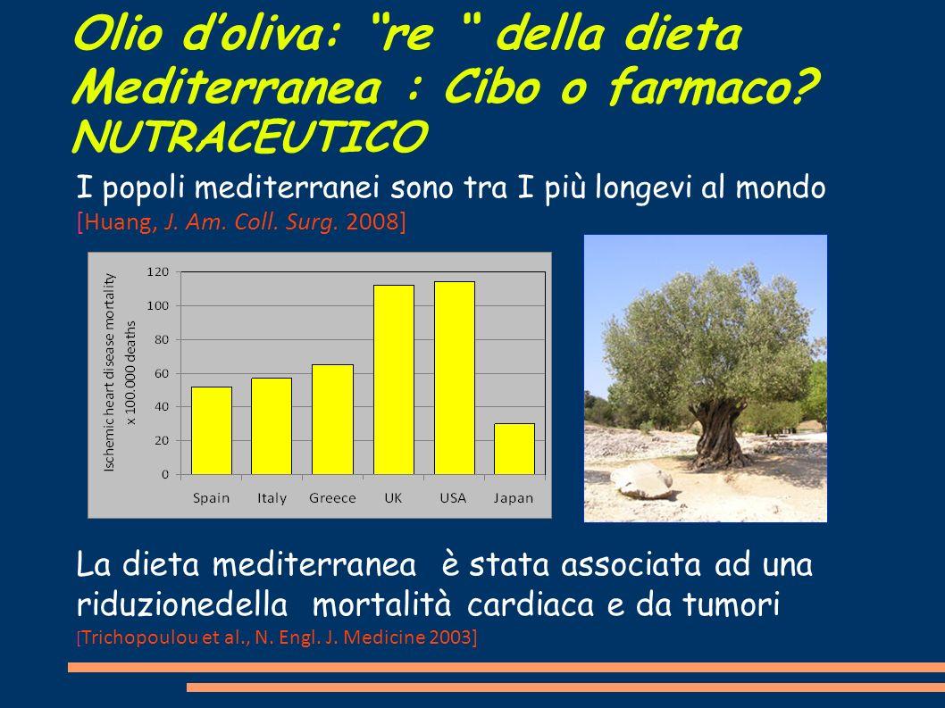 Olio d'oliva: re della dieta Mediterranea : Cibo o farmaco