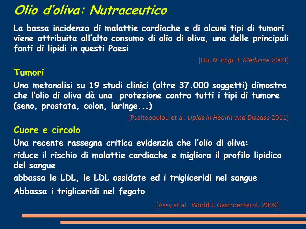 Olio d'oliva: Nutraceutico