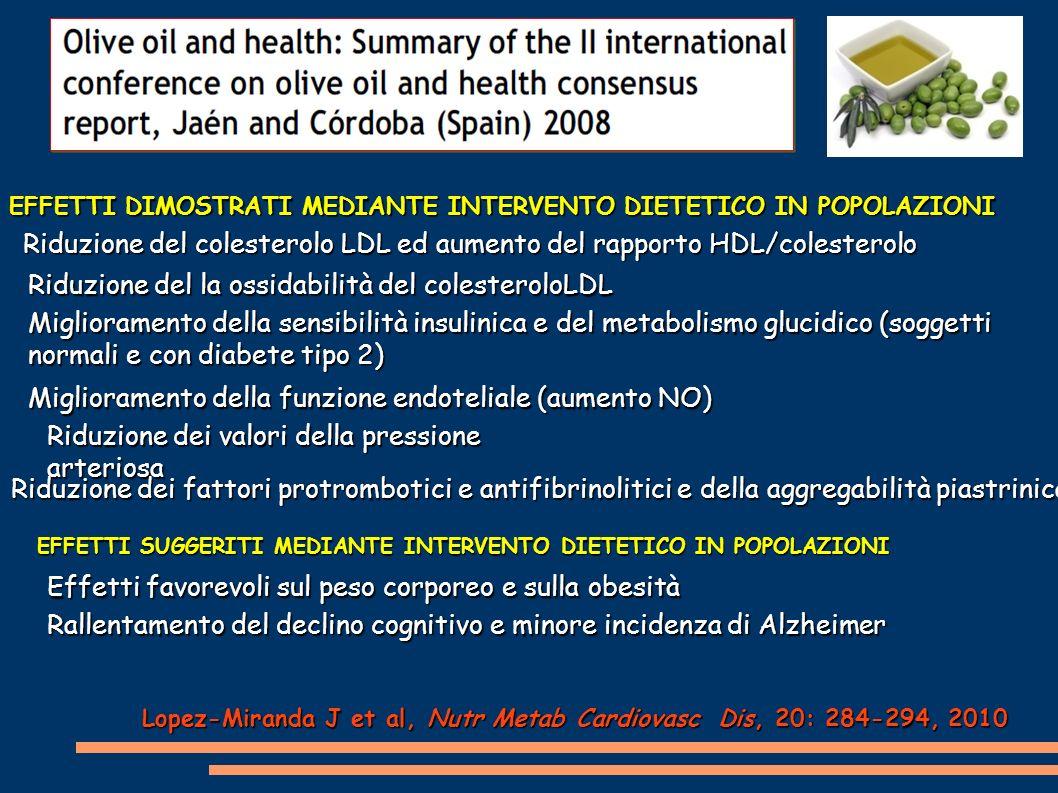 Riduzione del colesterolo LDL ed aumento del rapporto HDL/colesterolo