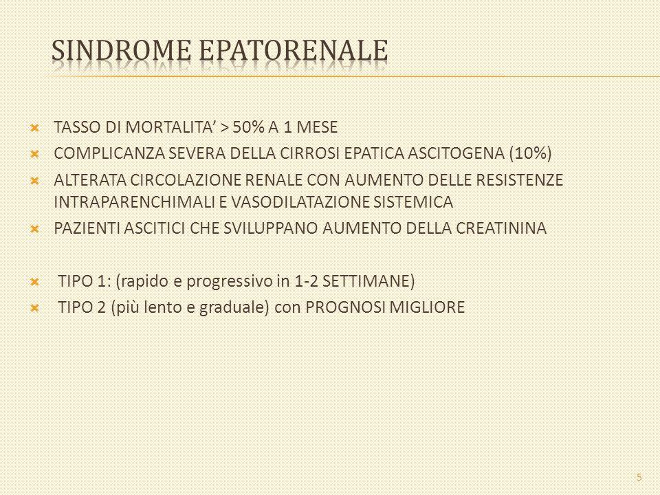 SINDROME EPATORENALE TASSO DI MORTALITA' > 50% A 1 MESE