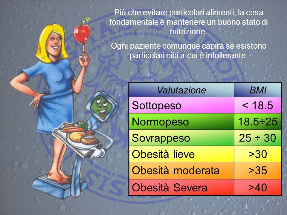 Sottopeso < 18.5 Normopeso 18.5÷25 Sovrappeso 25 ÷ 30 Obesità lieve