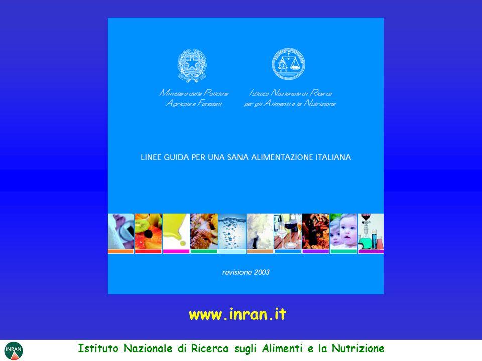 Istituto Nazionale di Ricerca sugli Alimenti e la Nutrizione