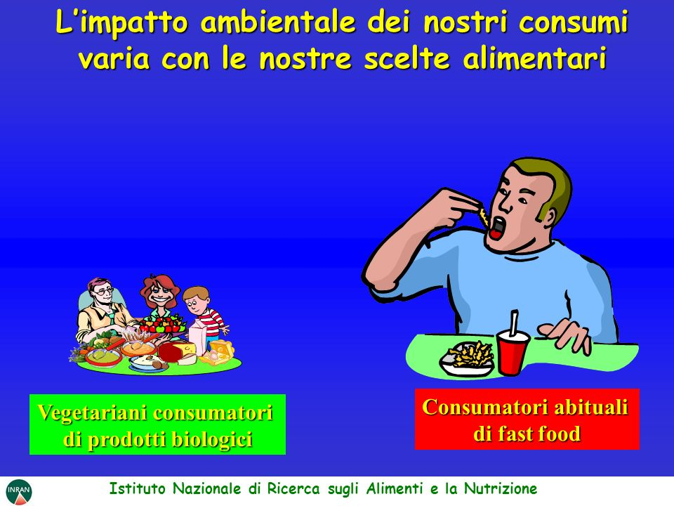 Vegetariani consumatori