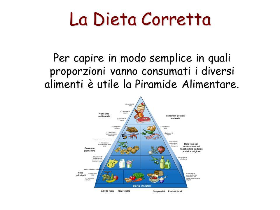 La Dieta Corretta Per capire in modo semplice in quali proporzioni vanno consumati i diversi alimenti è utile la Piramide Alimentare.