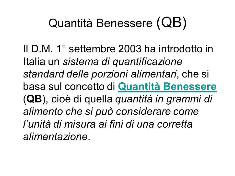 Quantità Benessere (QB)