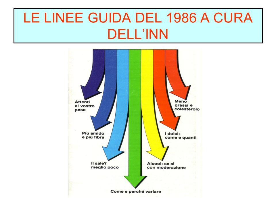 LE LINEE GUIDA DEL 1986 A CURA DELL'INN