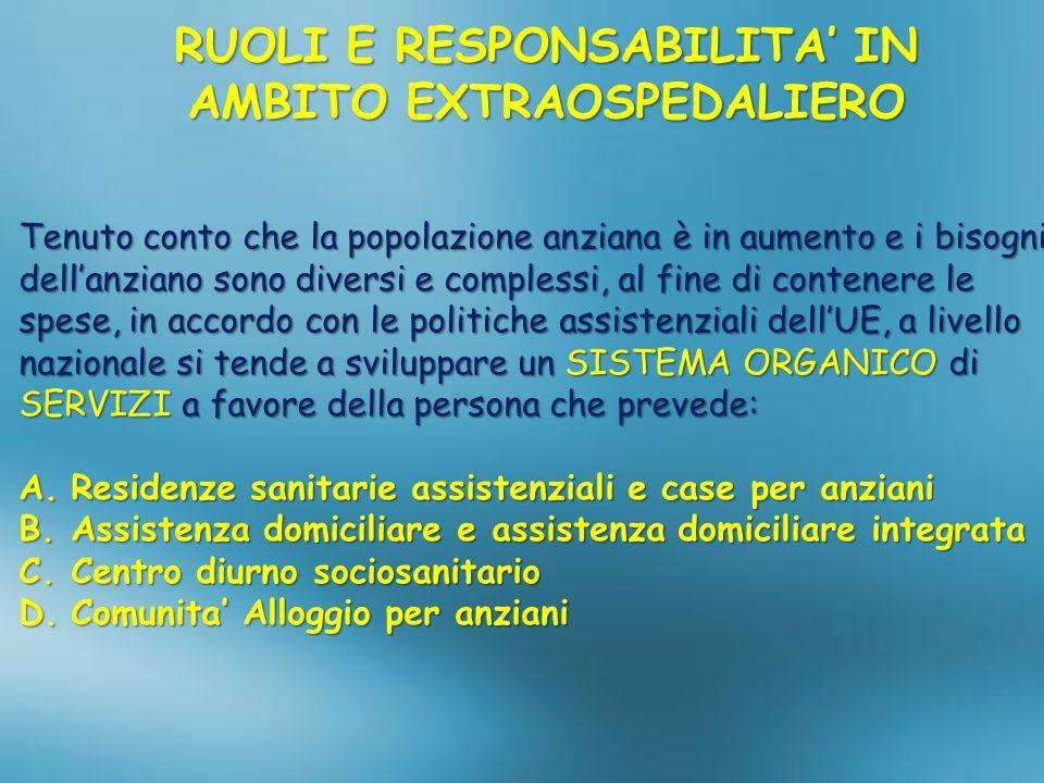 RUOLI E RESPONSABILITA' IN AMBITO EXTRAOSPEDALIERO