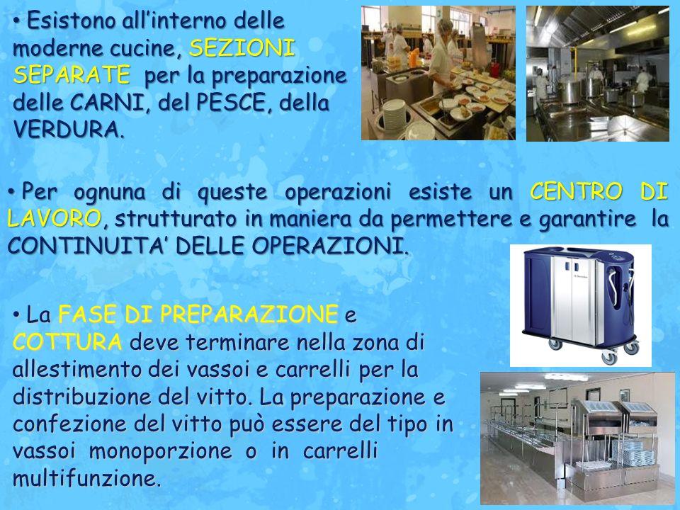 Esistono all'interno delle moderne cucine, SEZIONI SEPARATE per la preparazione delle CARNI, del PESCE, della VERDURA.