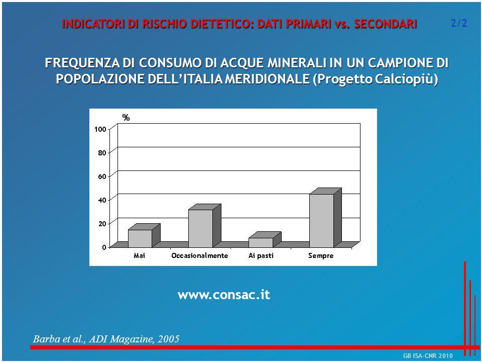 INDICATORI DI RISCHIO DIETETICO: DATI PRIMARI vs. SECONDARI
