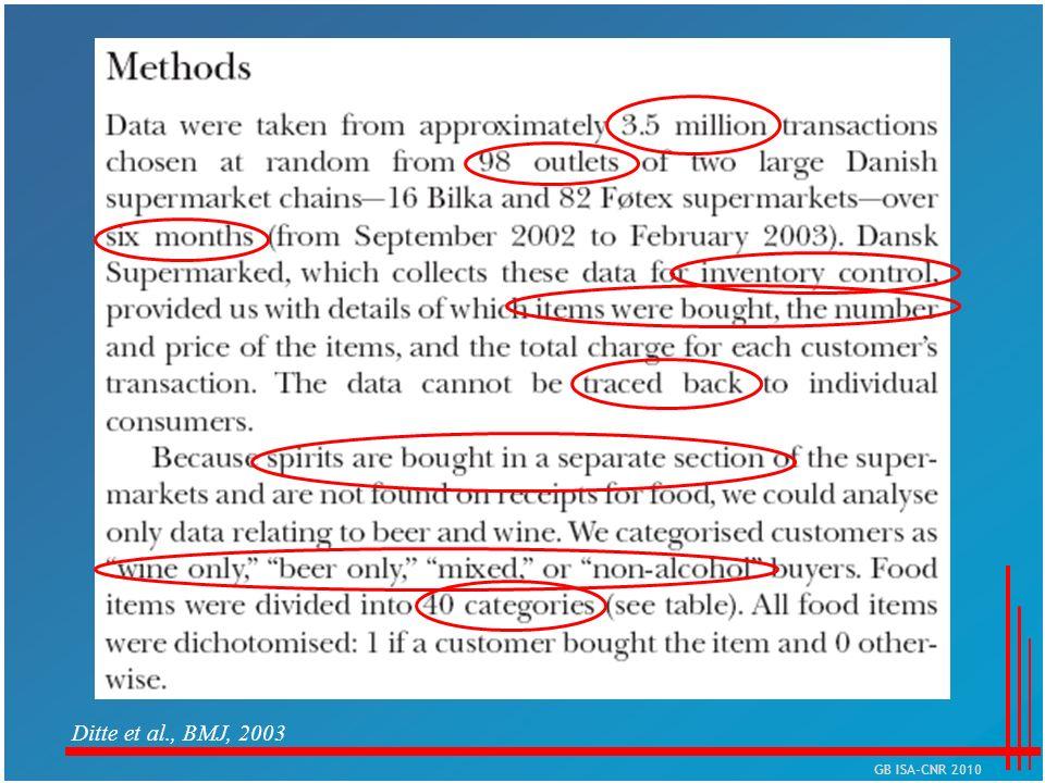 Ditte et al., BMJ, 2003 GB ISA-CNR 2010