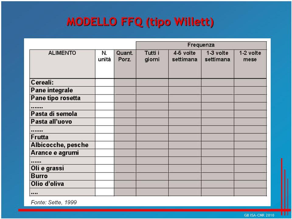 MODELLO FFQ (tipo Willett)