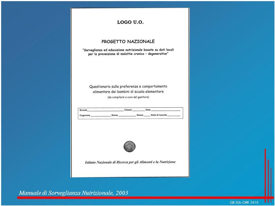 Manuale di Sorveglianza Nutrizionale, 2003