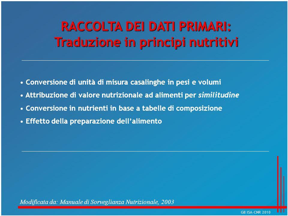 RACCOLTA DEI DATI PRIMARI: Traduzione in principi nutritivi