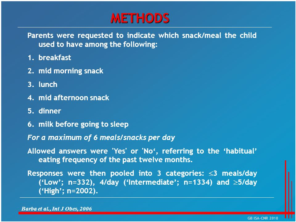 METHODS Parents were requested to indicate which snack/meal the child used to have among the following: