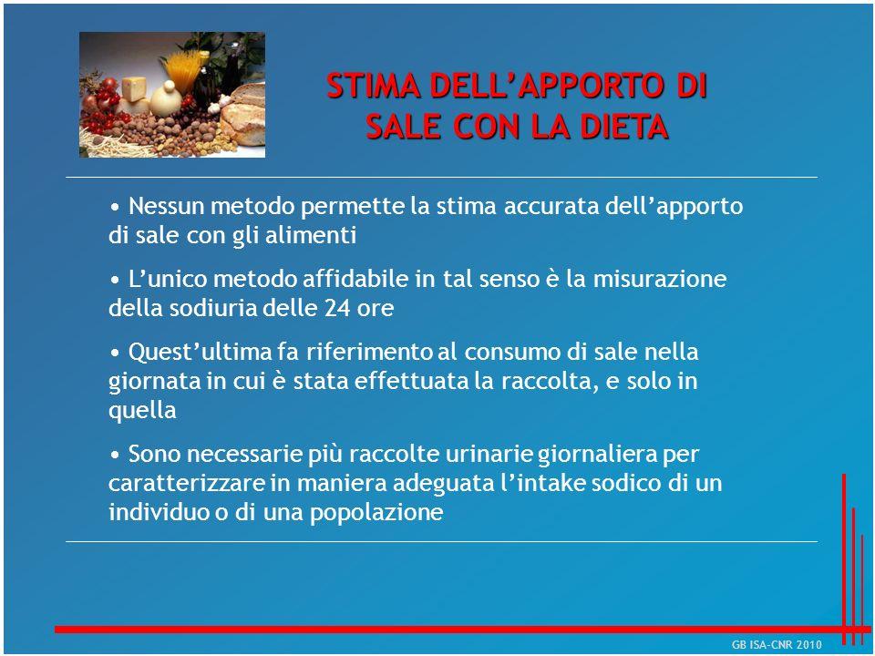 STIMA DELL'APPORTO DI SALE CON LA DIETA