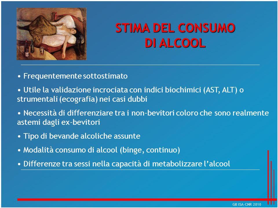 STIMA DEL CONSUMO DI ALCOOL